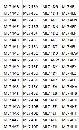 ML7_Postcodes